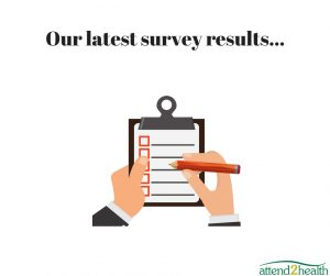 Our latest survey results…